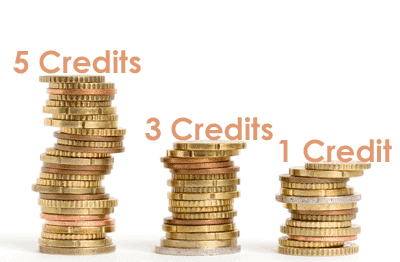 credits > What is a credit worth at a stock agency?