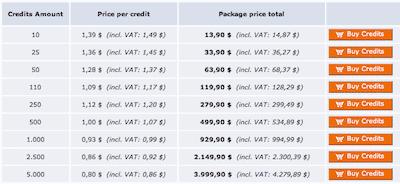 Panthermedia Credit Prices