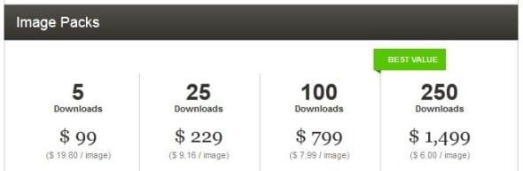 Thinkstock image packs pricing - Stock Photo Secrets