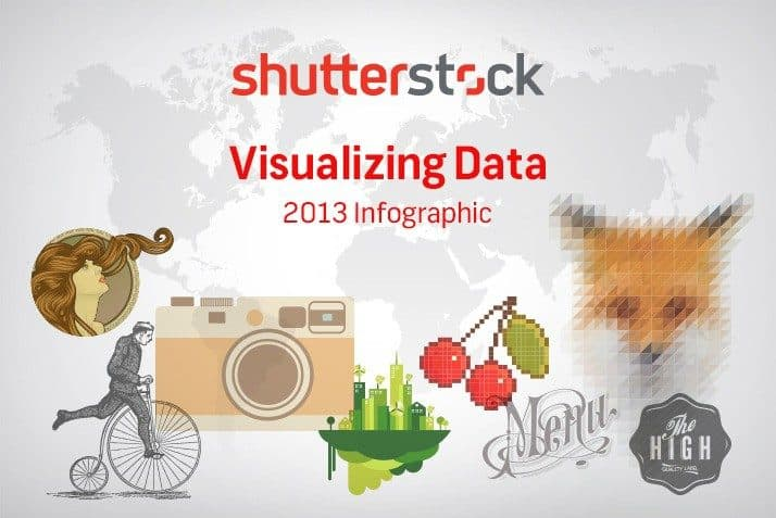 shutterstock info graphic > Trends in stock images - Infographic from Shutterstock