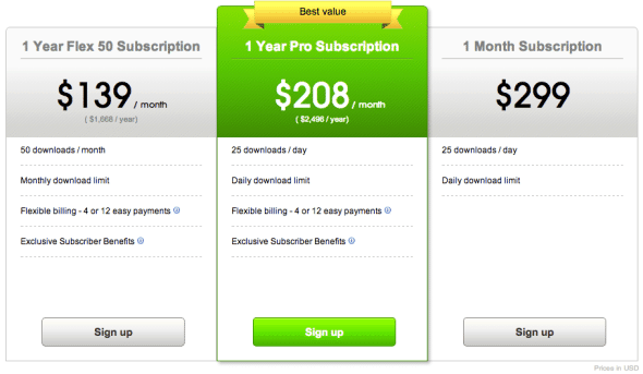 Thinkstock Subscription Options