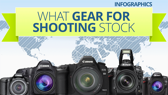 what gear to shoot stock intro > Infographic - What Gear for Shooting Stock Photos