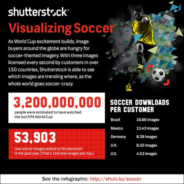 football infographic share us > Shutterstock - Visualizing Soccer