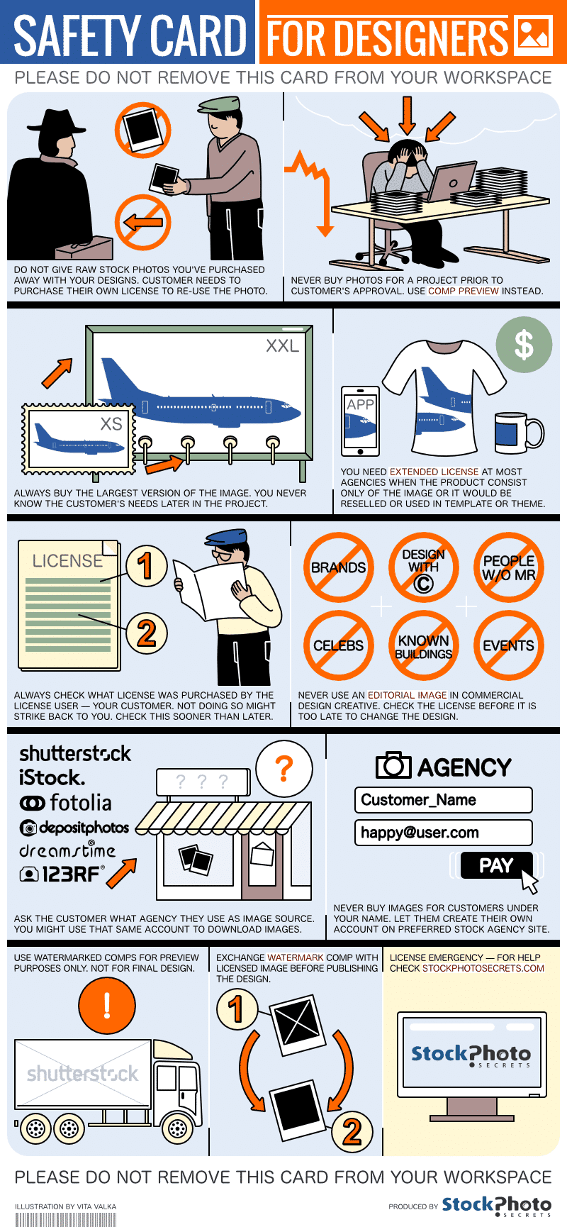 Stock Photo Safety Card Infographic from StockPhotoSecrets