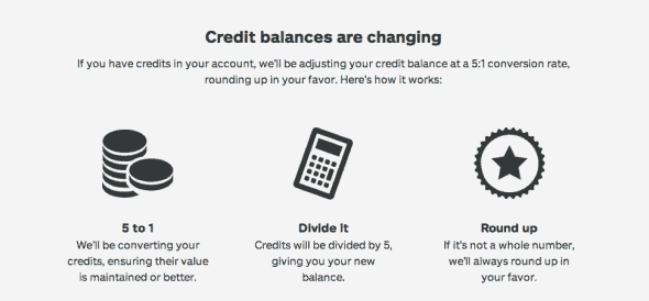 Announcement of the exchange of credits