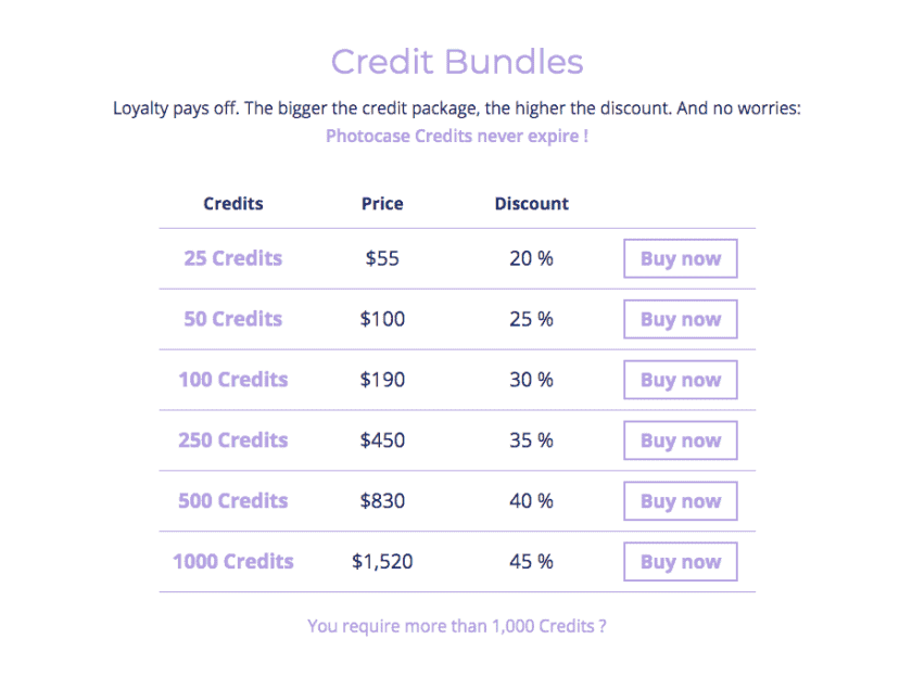screenshot pricing credit bundles Photocase
