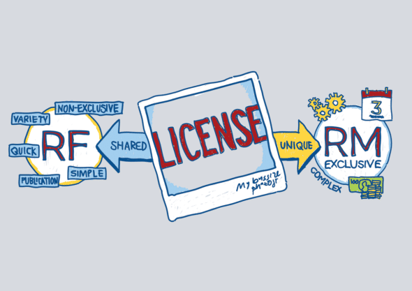main licenses > Where to Buy Great (and Safe) Photos for my Blog?
