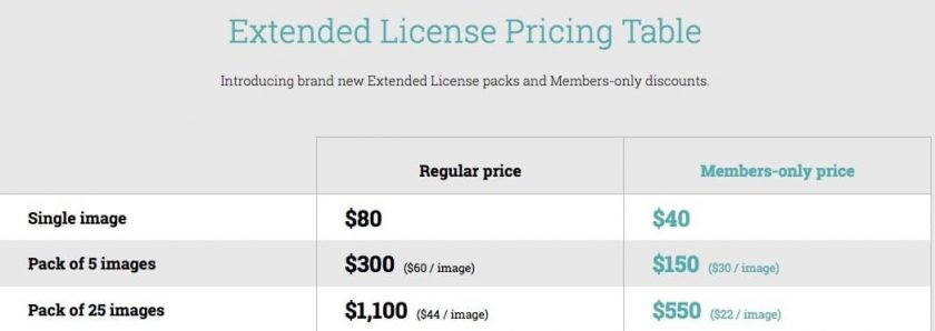 SPS Shop Extended License Packs Prices 1 > Buy Images for Commercial Use or Where to Get Images Licensed to Print on T-Shirts?