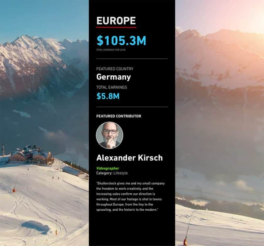 europe 1024 > Shutterstock Has Paid $1 Billion in Photographer Earnings!