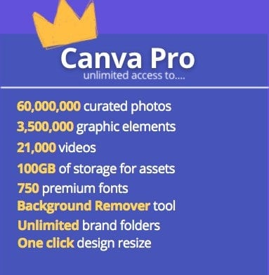 Canva Pro Features > Canva Unveils Major Content Update: 60 Million Images for Canva Pro!