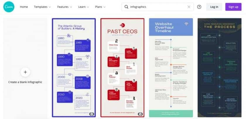 Canva infographics > Best Stock Infographics for Marketing - Full Resource List