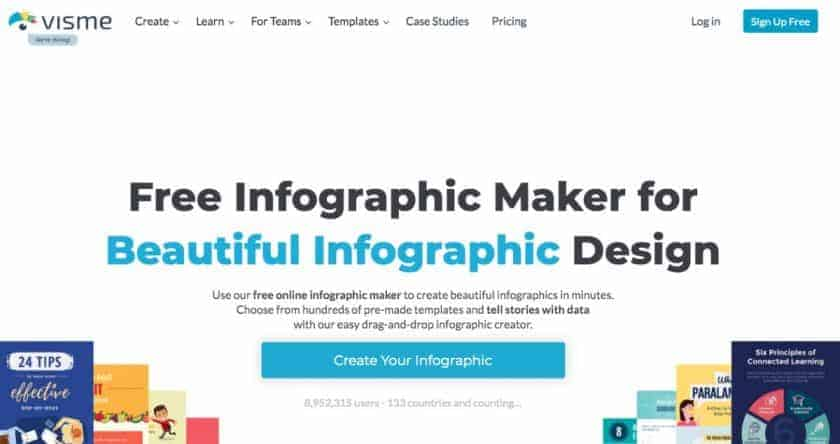 visme infographics > Best Stock Infographics for Marketing - Full Resource List