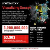 Shutterstock – Visualizing Soccer